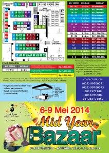 siteplan-bapindo-6-9mei2014