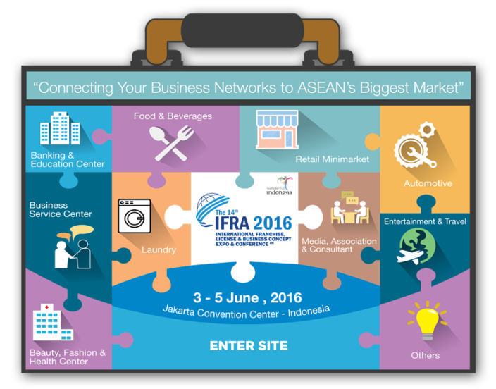 International Franchise, License & Business Concept Expo & Conference (IFRA) 2016