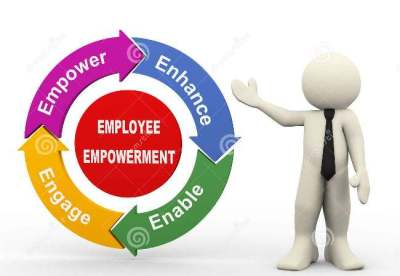 http://www.dreamstime.com/royalty-free-stock-photo-3d-man-employee-empowerment-process-diagram-image29179875